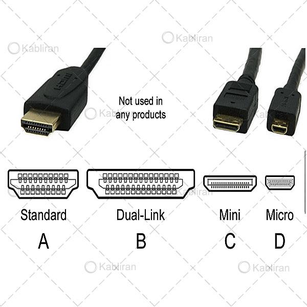 انواع-پورت-HDMI