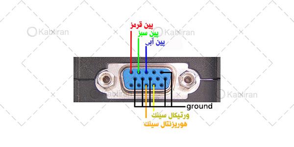 رشته های داخلی کابل وی جی ای vga و رنگ بندی RGB کابل