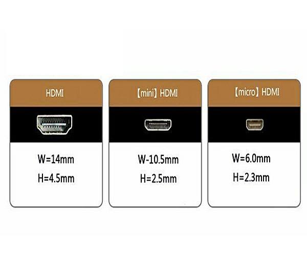 HDMI-PORTS