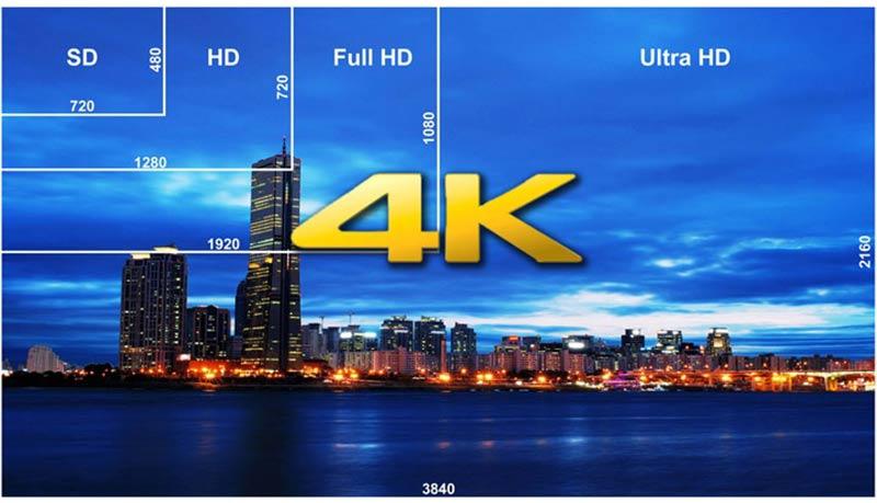 خروجی-تصویر-کابل-HDMI-فرانت